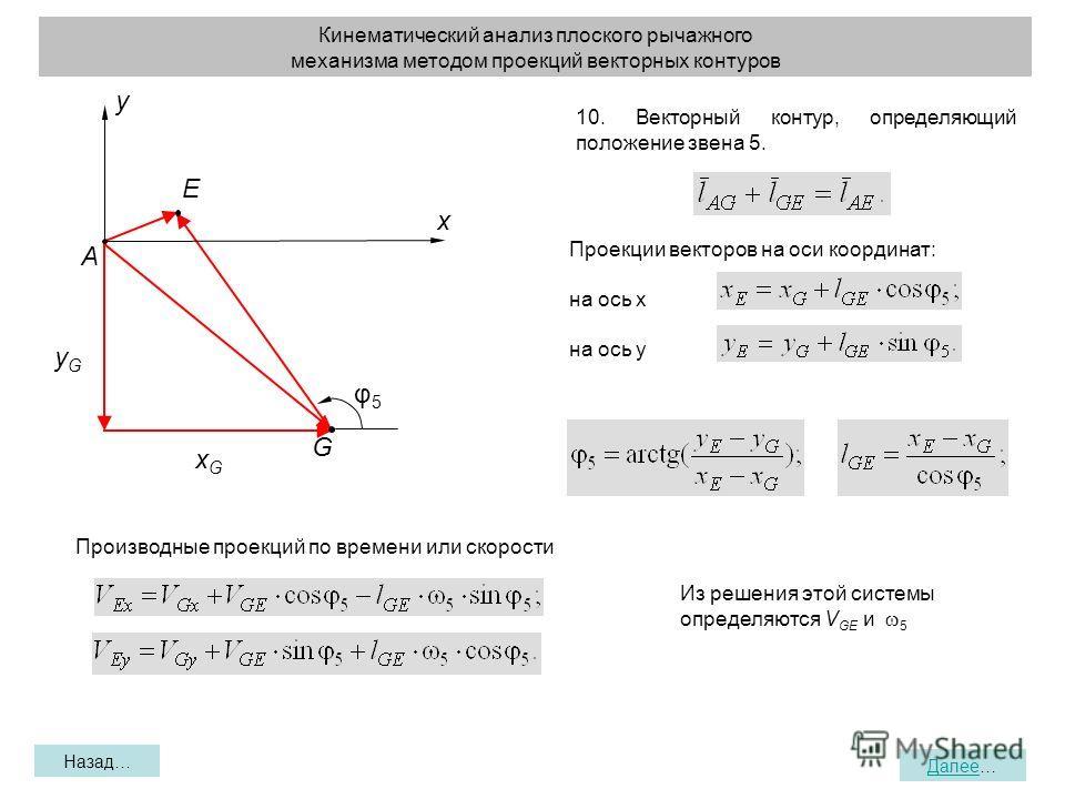 Кинематический анализ плоского рычажного механизма методом проекций векторных контуров Назад… Далее… 10. Векторный контур, определяющий положение звена 5. Проекции векторов на оси координат: на ось х на ось у x y A E G φ5φ5 yGyG xGxG Производные прое