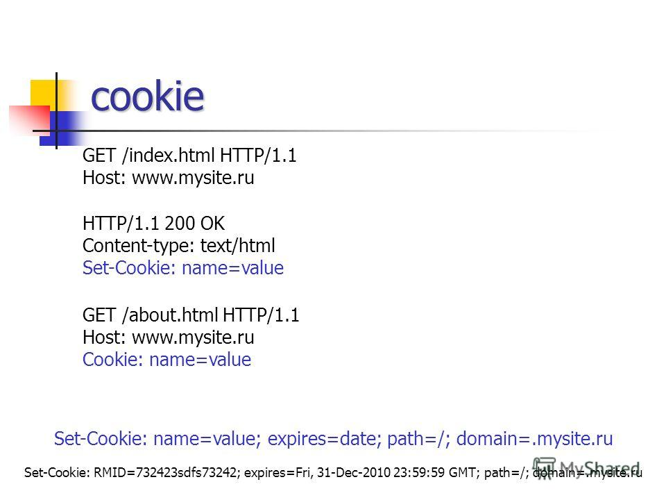 cookie GET /index.html HTTP/1.1 Host: www.mysite.ru HTTP/1.1 200 OK Content-type: text/html Set-Cookie: name=value GET /about.html HTTP/1.1 Host: www.mysite.ru Cookie: name=value Set-Cookie: name=value; expires=date; path=/; domain=.mysite.ru Set-Coo