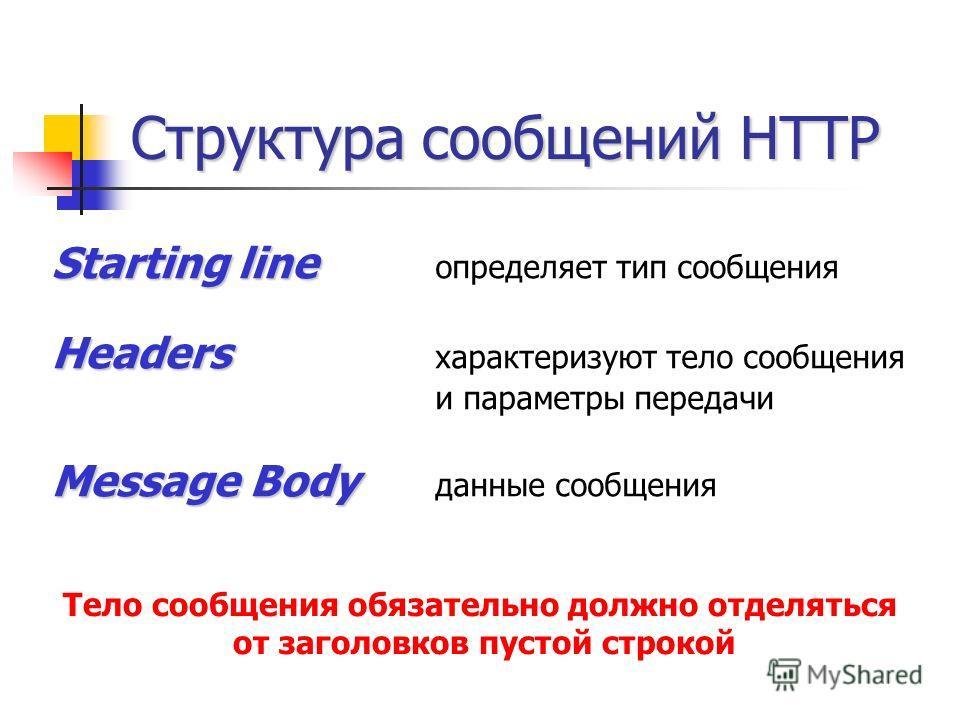 Структура сообщений HTTP Starting line Starting line определяет тип сообщения Headers Headers характеризуют тело сообщения и параметры передачи Message Body Message Body данные сообщения Тело сообщения обязательно должно отделяться от заголовков пуст