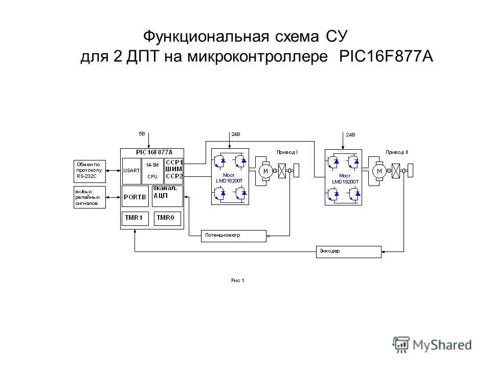 Функциональная схема СУ для 2 ДПТ на микроконтроллере PIC16F877A