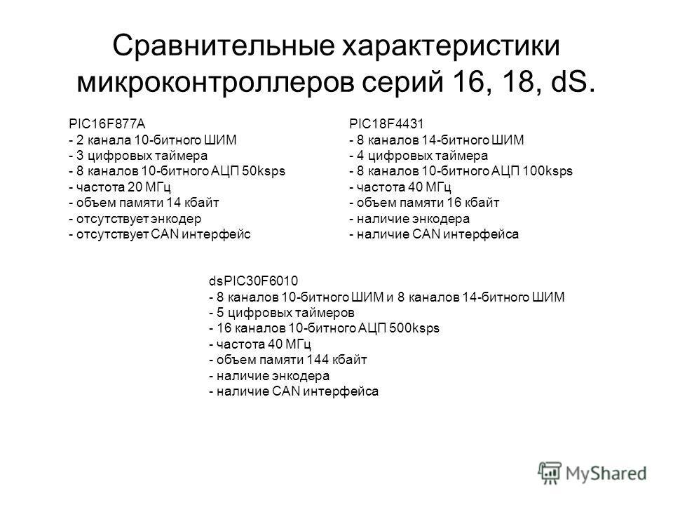 Сравнительные характеристики микроконтроллеров серий 16, 18, dS. PIC16F877A - 2 канала 10-битного ШИМ - 3 цифровых таймера - 8 каналов 10-битного АЦП 50ksps - частота 20 МГц - объем памяти 14 кбайт - отсутствует энкодер - отсутствует CAN интерфейс PI
