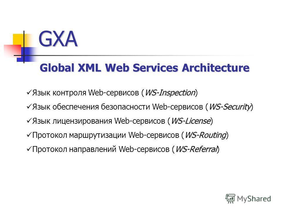 GXA Global XML Web Services Architecture WS-Inspection Язык контроля Web-сервисов (WS-Inspection) WS-Security Язык обеспечения безопасности Web-сервисов (WS-Security) WS-License Язык лицензирования Web-сервисов (WS-License) WS-Routing Протокол маршру