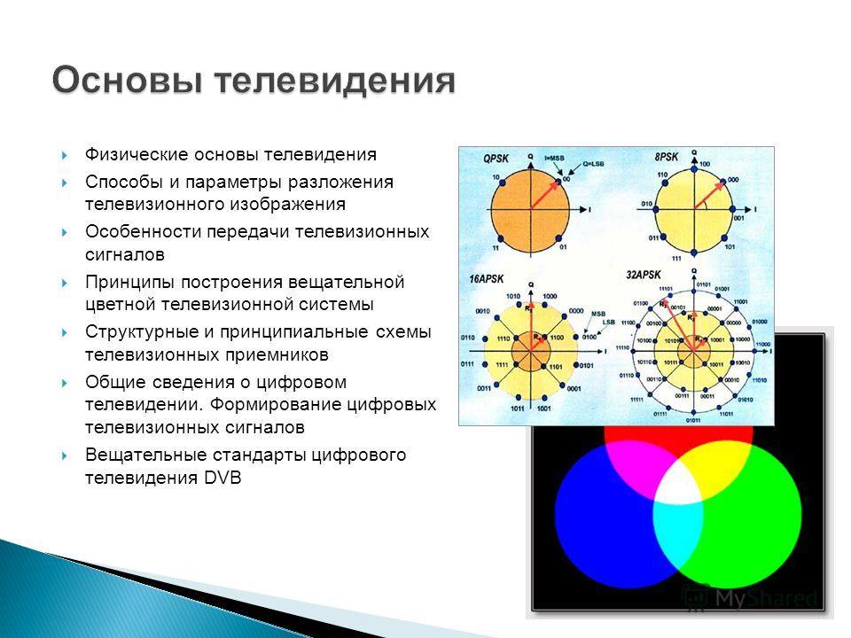 Физические основы телевидения Способы и параметры разложения телевизионного изображения Особенности передачи телевизионных сигналов Принципы построения вещательной цветной телевизионной системы Структурные и принципиальные схемы телевизионных приемни
