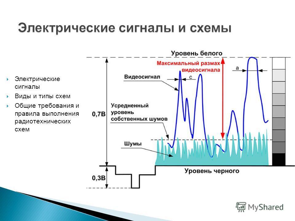 Электрические сигналы Виды и типы схем Общие требования и правила выполнения радиотехнических схем