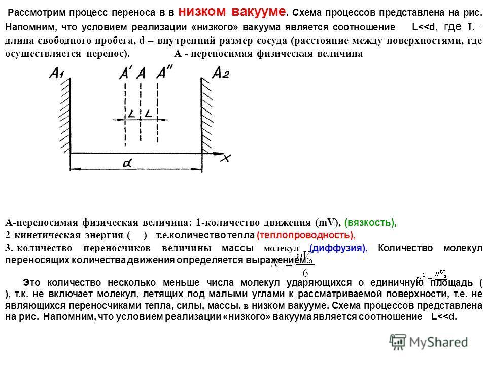 Рассмотрим процесс переноса в в низком вакууме. Схема процессов представлена на рис. Напомним, что условием реализации «низкого» вакуума является соотношение L