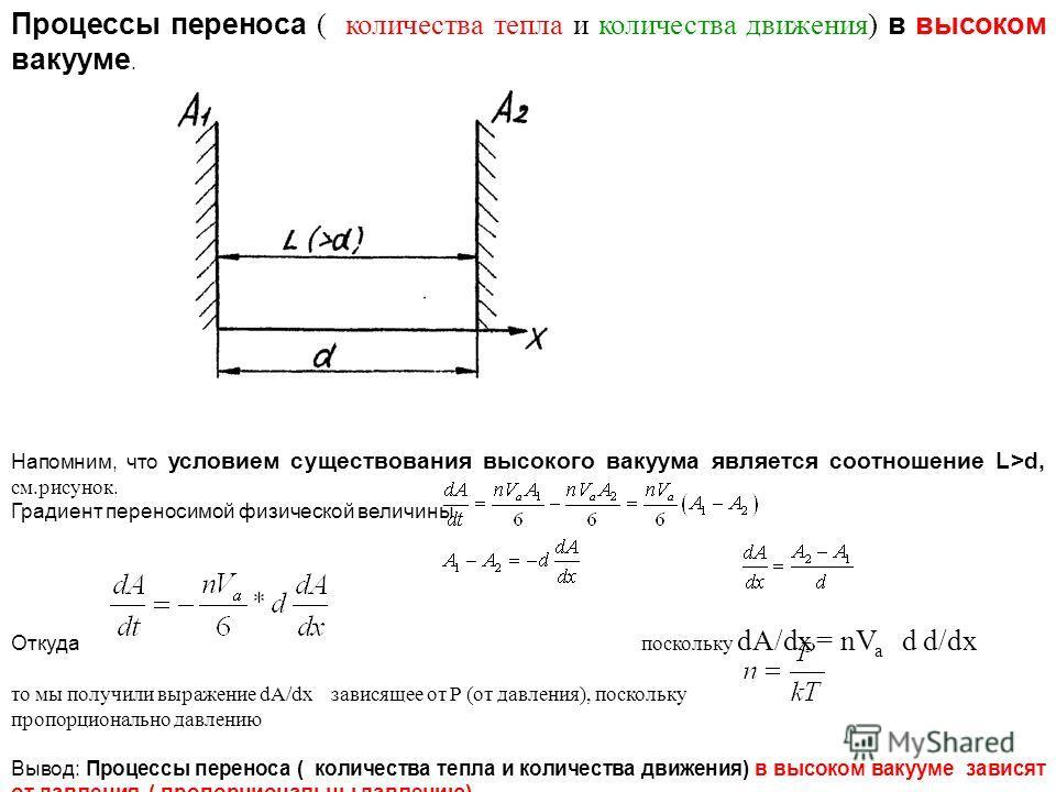 Процессы переноса ( количества тепла и количества движения) в высоком вакууме. Напомним, что условием существования высокого вакуума является соотношение L>d, см.рисунок. Градиент переносимой физической величины Откуда поскольку dA/dx = nV a d d/dx т