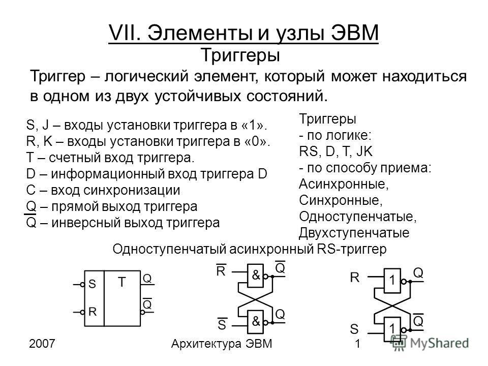2007Архитектура ЭВМ1 VII. Элементы и узлы ЭВМ Триггеры Одноступенчатый асинхронный RS-триггер Триггер – логический элемент, который может находиться в одном из двух устойчивых состояний. S, J – входы установки триггера в «1». R, K – входы установки т