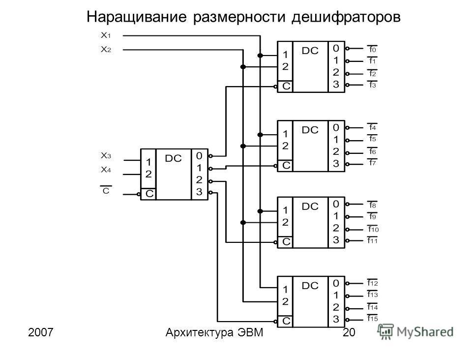 2007Архитектура ЭВМ20 Наращивание размерности дешифраторов