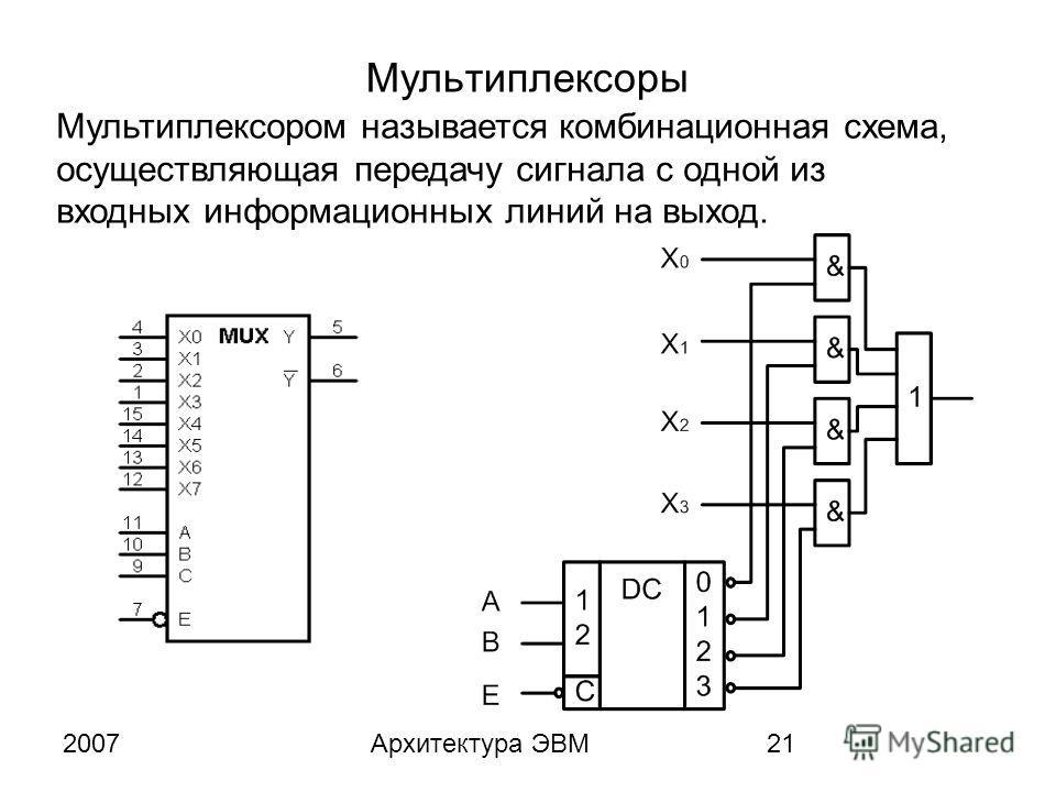 2007Архитектура ЭВМ21 Мультиплексоры Мультиплексором называется комбинационная схема, осуществляющая передачу сигнала с одной из входных информационных линий на выход.