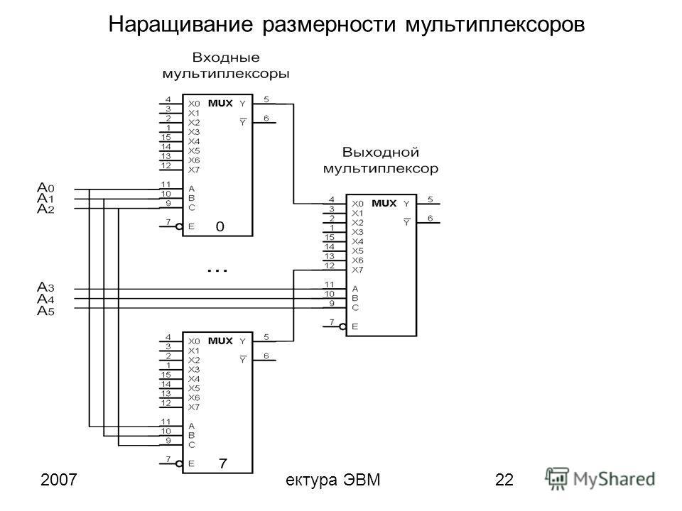 2007Архитектура ЭВМ22 Наращивание размерности мультиплексоров