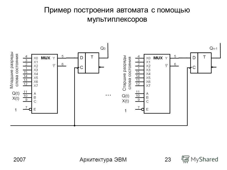 2007Архитектура ЭВМ23 Пример построения автомата с помощью мультиплексоров