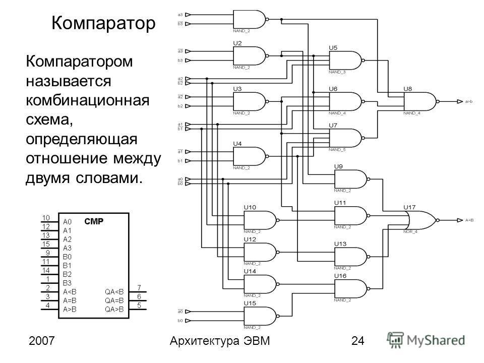 2007Архитектура ЭВМ24 Компаратор Компаратором называется комбинационная схема, определяющая отношение между двумя словами.