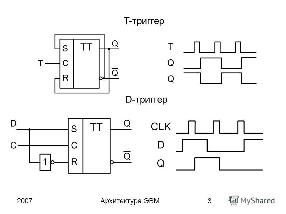 2007Архитектура ЭВМ3 T-триггер D-триггер