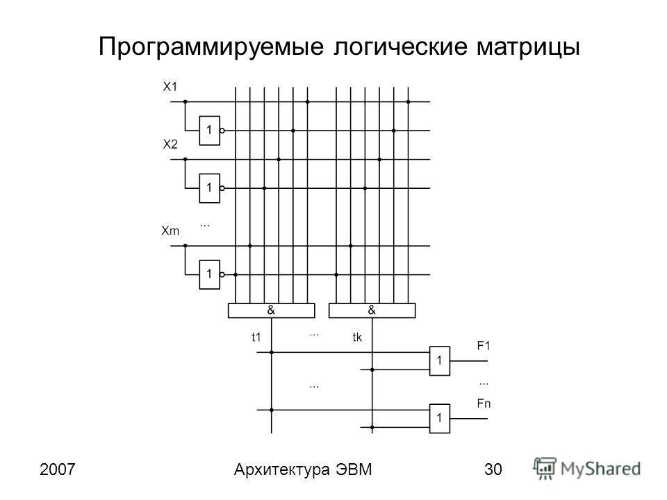 2007Архитектура ЭВМ30 Программируемые логические матрицы