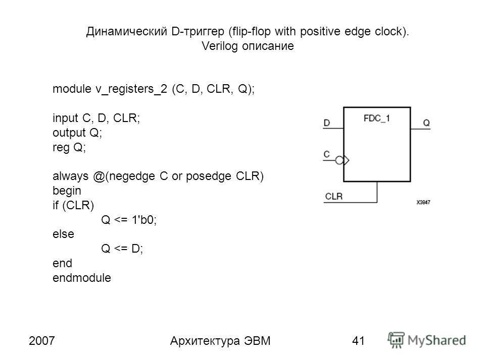 2007Архитектура ЭВМ41 Динамический D-триггер (flip-flop with positive edge clock). Verilog описание module v_registers_2 (C, D, CLR, Q); input C, D, CLR; output Q; reg Q; always @(negedge C or posedge CLR) begin if (CLR) Q