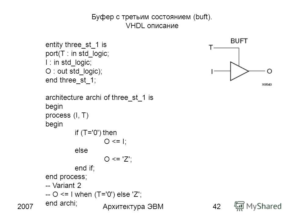 2007Архитектура ЭВМ42 Буфер с третьим состоянием (buft). VHDL описание entity three_st_1 is port(T : in std_logic; I : in std_logic; O : out std_logic); end three_st_1; architecture archi of three_st_1 is begin process (I, T) begin if (T='0') then O