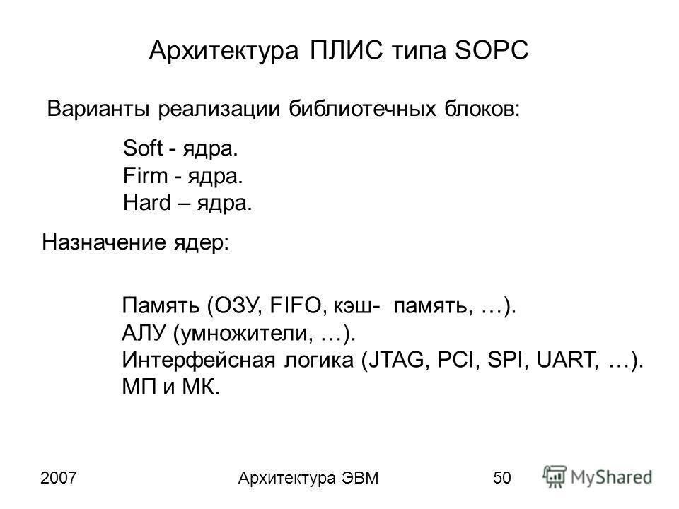 2007Архитектура ЭВМ50 Архитектура ПЛИС типа SOPC Варианты реализации библиотечных блоков: Soft - ядра. Firm - ядра. Hard – ядра. Назначение ядер: Память (ОЗУ, FIFO, кэш-память, …). АЛУ (умножители, …). Интерфейсная логика (JTAG, PCI, SPI, UART, …). М