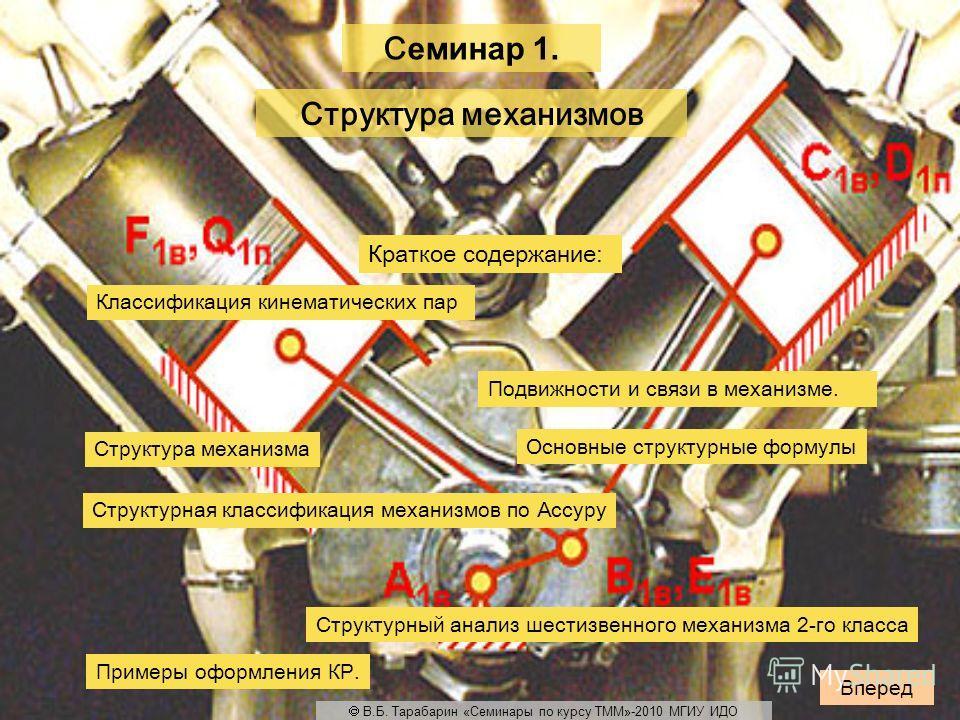 Структура механизмов Краткое содержание: Классификация кинематических пар Основные структурные формулы Структурная классификация механизмов по Ассуру Подвижности и связи в механизме. Структура механизма Вперед Структурный анализ шестизвенного механиз