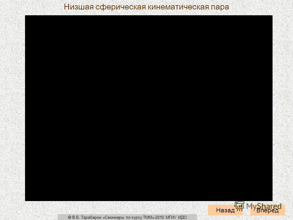 Низшая сферическая кинематическая пара Вперед Назад В.Б. Тарабарин «Семинары по курсу ТММ»-2010 МГИУ ИДО