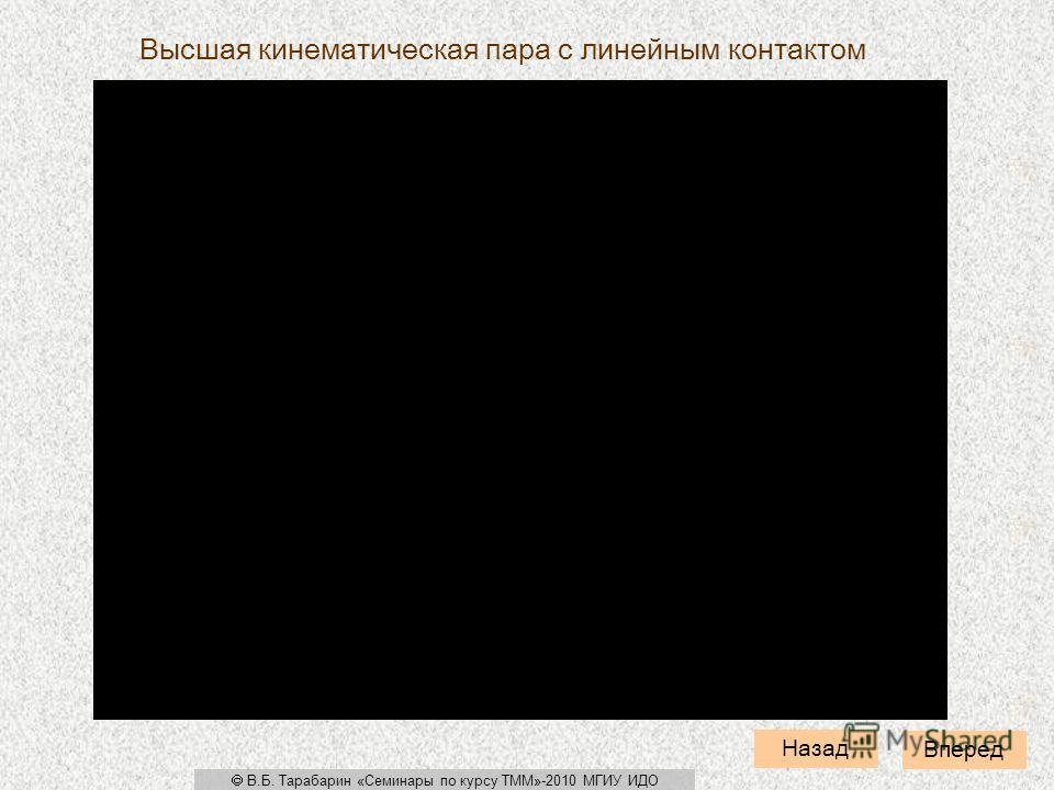 Высшая кинематическая пара с линейным контактом Вперед Назад В.Б. Тарабарин «Семинары по курсу ТММ»-2010 МГИУ ИДО