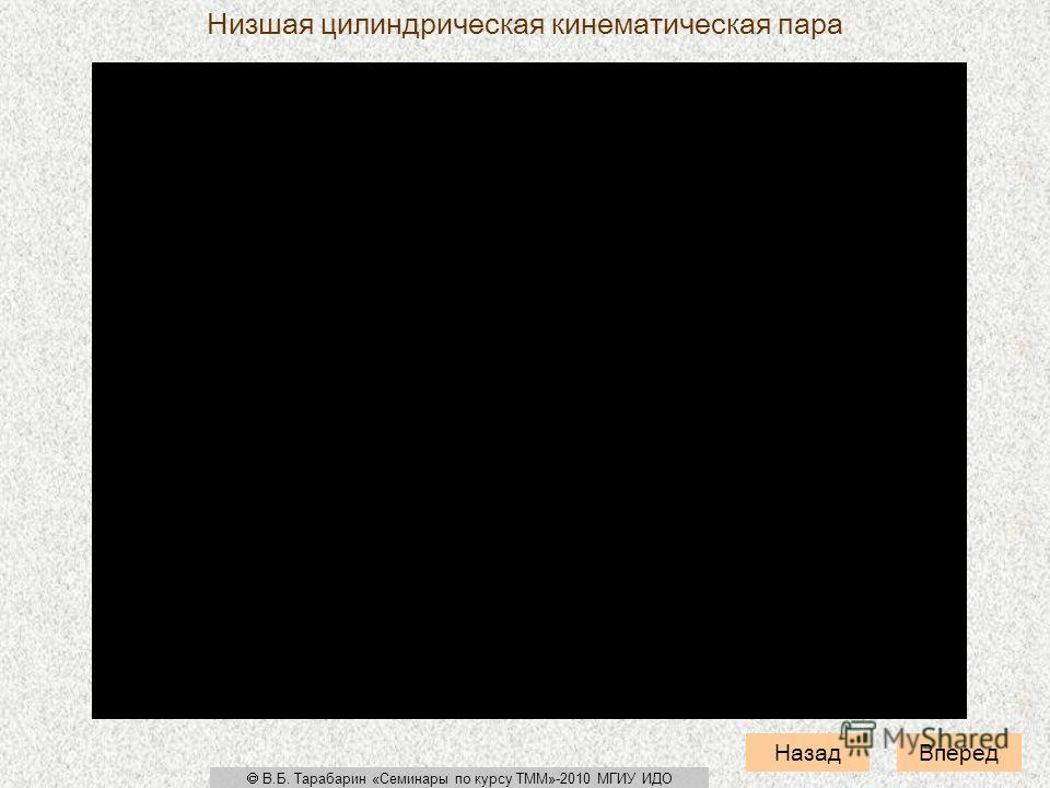 Низшая цилиндрическая кинематическая пара Вперед Назад В.Б. Тарабарин «Семинары по курсу ТММ»-2010 МГИУ ИДО