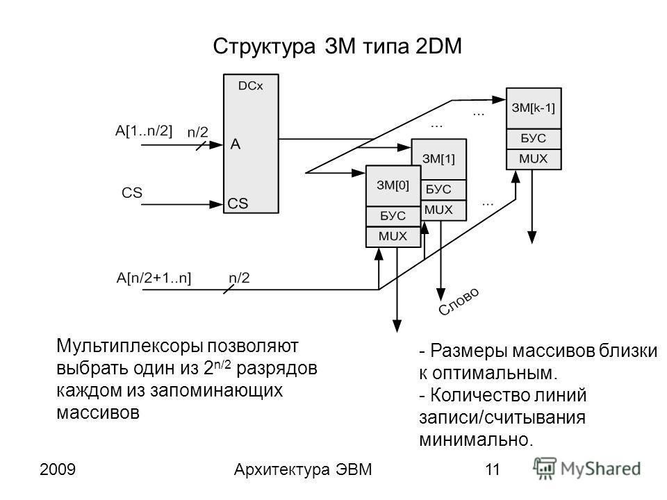 2009Архитектура ЭВМ11 Структура ЗМ типа 2DM Мультиплексоры позволяют выбрать один из 2 n/2 разрядов каждом из запоминающих массивов - Размеры массивов близки к оптимальным. - Количество линий записи/считывания минимально.