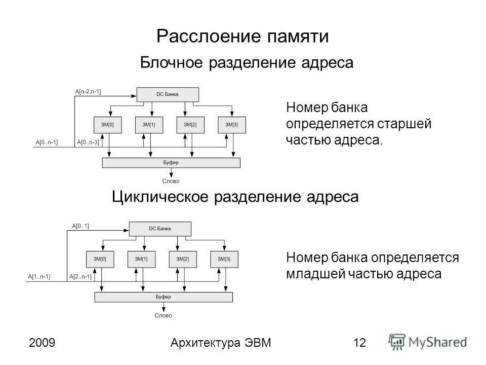 2009Архитектура ЭВМ12 Расслоение памяти Блочное разделение адреса Циклическое разделение адреса Номер банка определяется младшей частью адреса Номер банка определяется старшей частью адреса.
