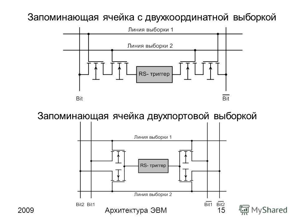 2009Архитектура ЭВМ15 Запоминающая ячейка с двухкоординатной выборкой Запоминающая ячейка двухпортовой выборкой