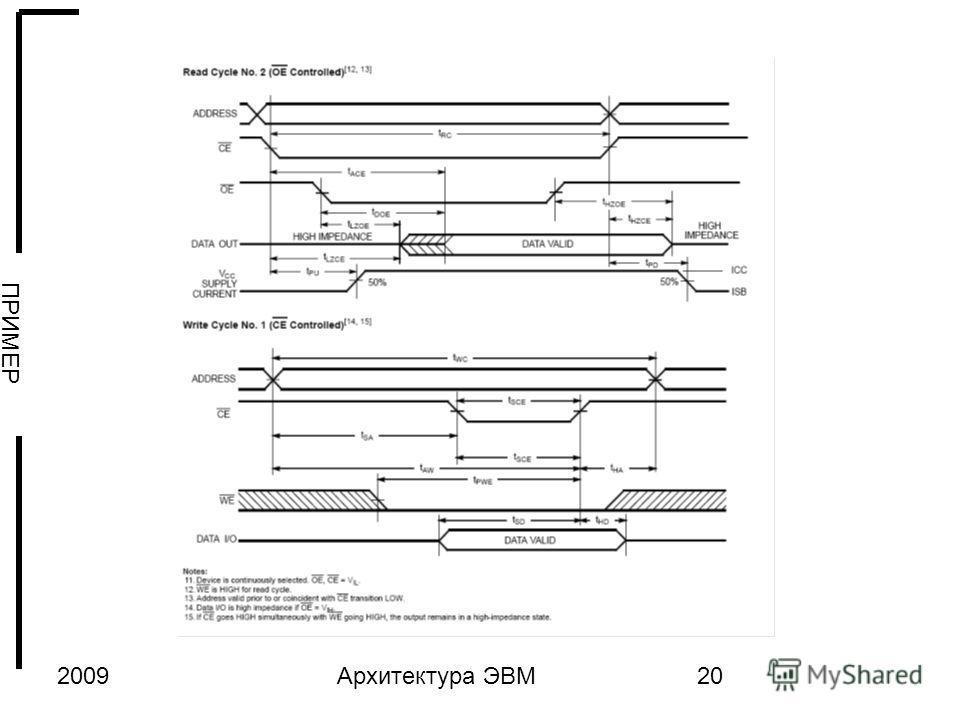 2009Архитектура ЭВМ20 ПРИМЕР