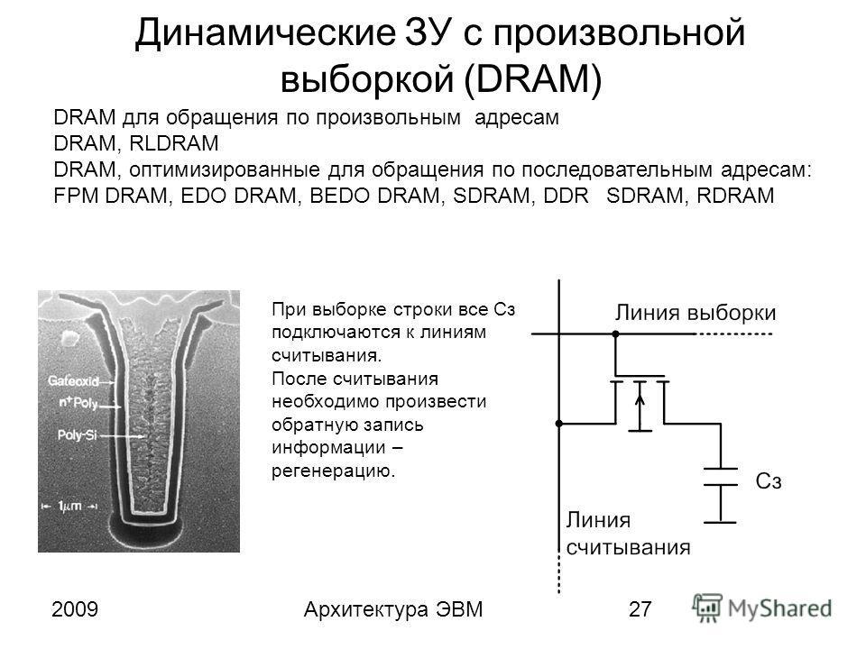 2009Архитектура ЭВМ27 Динамические ЗУ с произвольной выборкой (DRAM) При выборке строки все Cз подключаются к линиям считывания. После считывания необходимо произвести обратную запись информации – регенерацию. DRAM для обращения по произвольным адрес