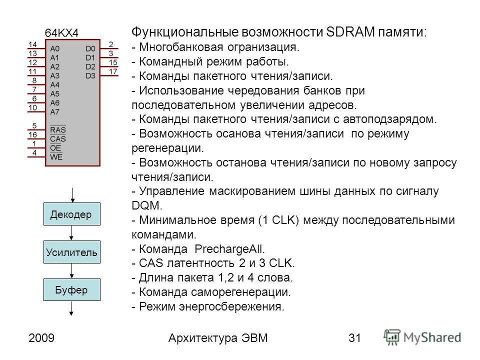 2009Архитектура ЭВМ31 Функциональные возможности SDRAM памяти: - Многобанковая огранизация. - Командный режим работы. - Команды пакетного чтения/записи. - Использование чередования банков при последовательном увеличении адресов. - Команды пакетного ч