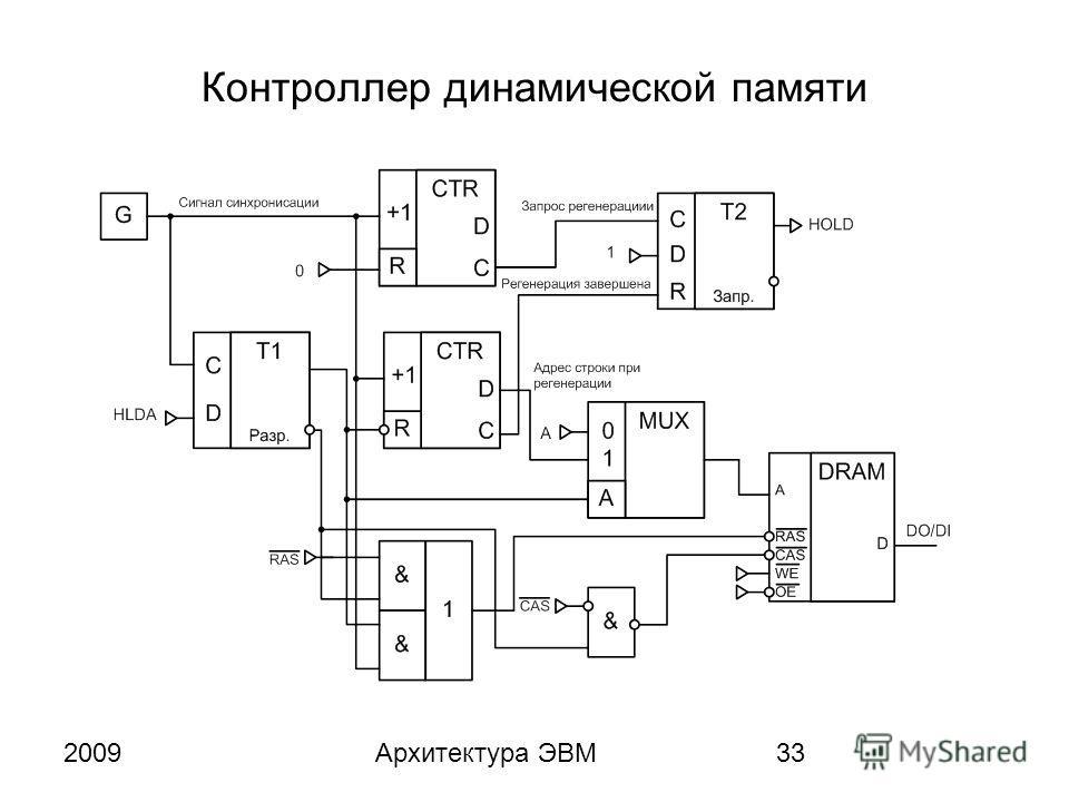 2009Архитектура ЭВМ33 Контроллер динамической памяти