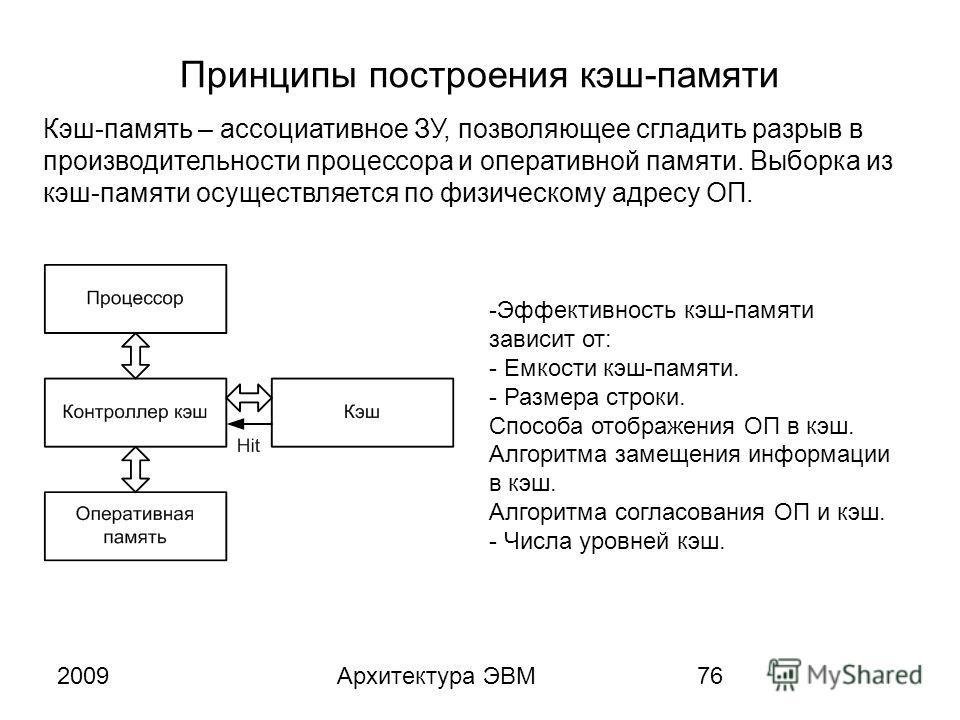 2009Архитектура ЭВМ76 Принципы построения кэш-памяти Кэш-память – ассоциативное ЗУ, позволяющее сгладить разрыв в производительности процессора и оперативной памяти. Выборка из кэш-памяти осуществляется по физическому адресу ОП. -Эффективность кэш-па