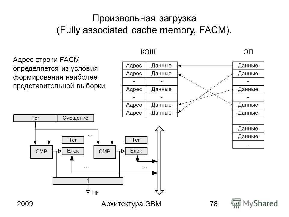 2009Архитектура ЭВМ78 Произвольная загрузка (Fully associated cache memory, FACM). Адрес строки FACM определяется из условия формирования наиболее представительной выборки