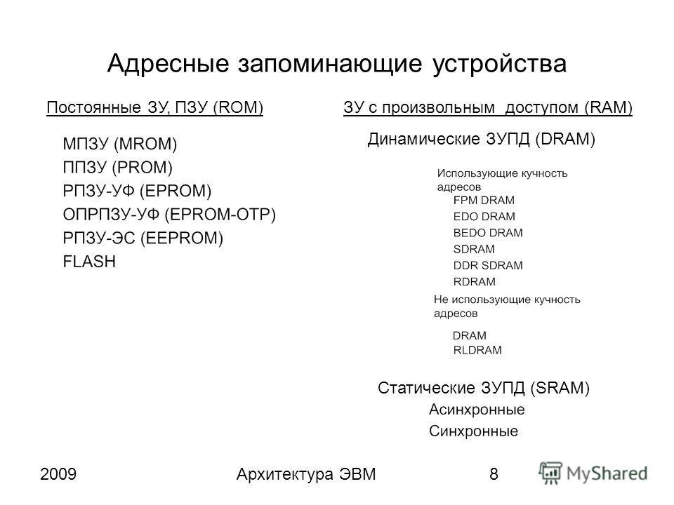 2009Архитектура ЭВМ8 Адресные запоминающие устройства Постоянные ЗУ, ПЗУ (ROM)ЗУ c произвольным доступом (RAM) Динамические ЗУПД (DRAM) Статические ЗУПД (SRAM)