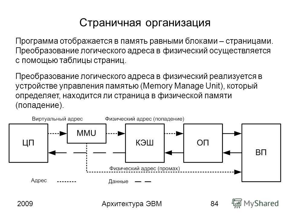 2009Архитектура ЭВМ84 Страничная организация Программа отображается в память равными блоками – страницами. Преобразование логического адреса в физический осуществляется с помощью таблицы страниц. Преобразование логического адреса в физический реализу