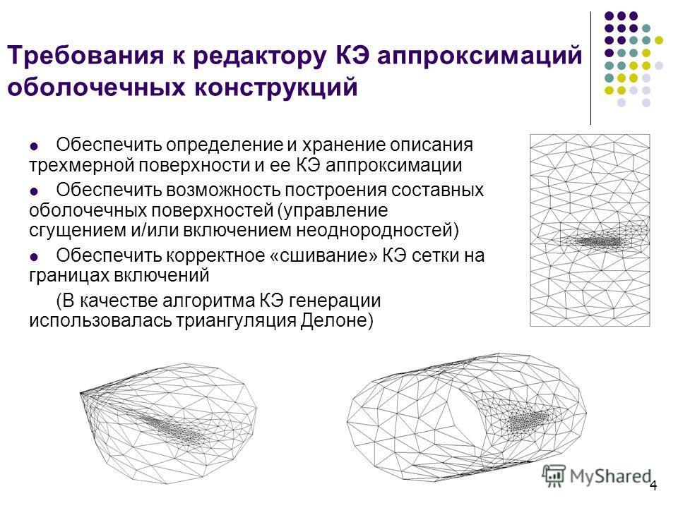 Требования к редактору КЭ аппроксимаций оболочечных конструкций Обеспечить определение и хранение описания трехмерной поверхности и ее КЭ аппроксимации Обеспечить возможность построения составных оболочечных поверхностей (управление сгущением и/или в