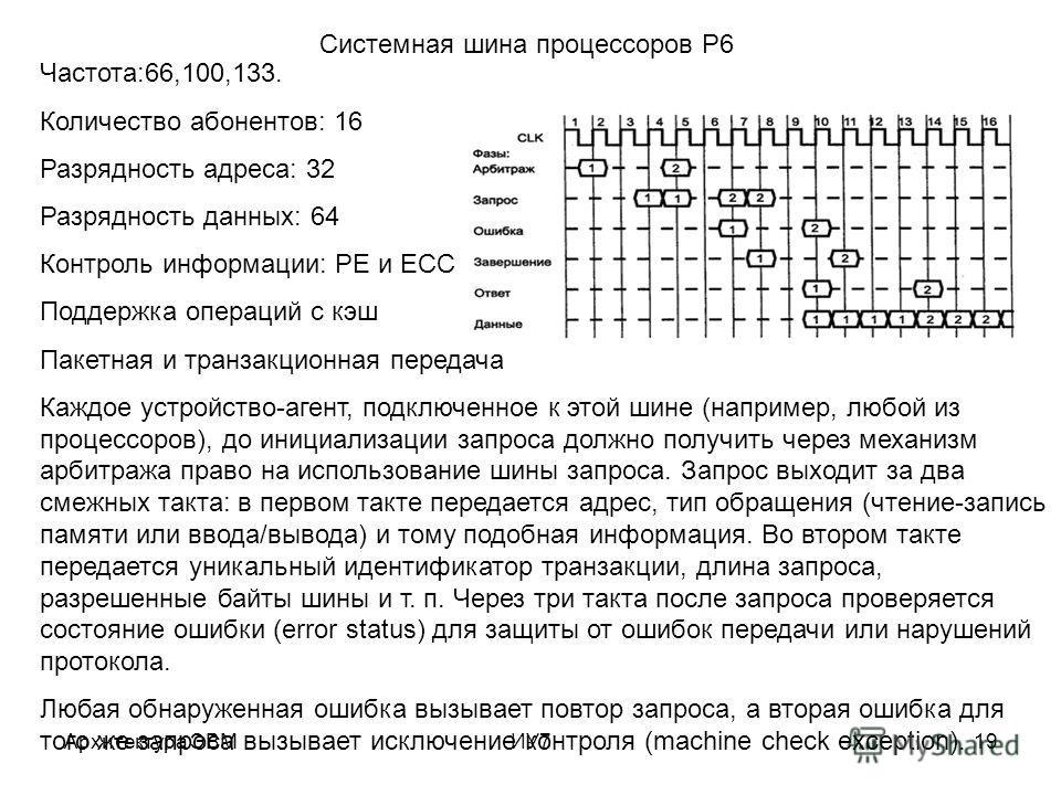 Архитектура ЭВМИУ719 Системная шина процессоров P6 Частота:66,100,133. Количество абонентов: 16 Разрядность адреса: 32 Разрядность данных: 64 Контроль информации: PE и ECC Поддержка операций с кэш Пакетная и транзакционная передача Каждое устройство-