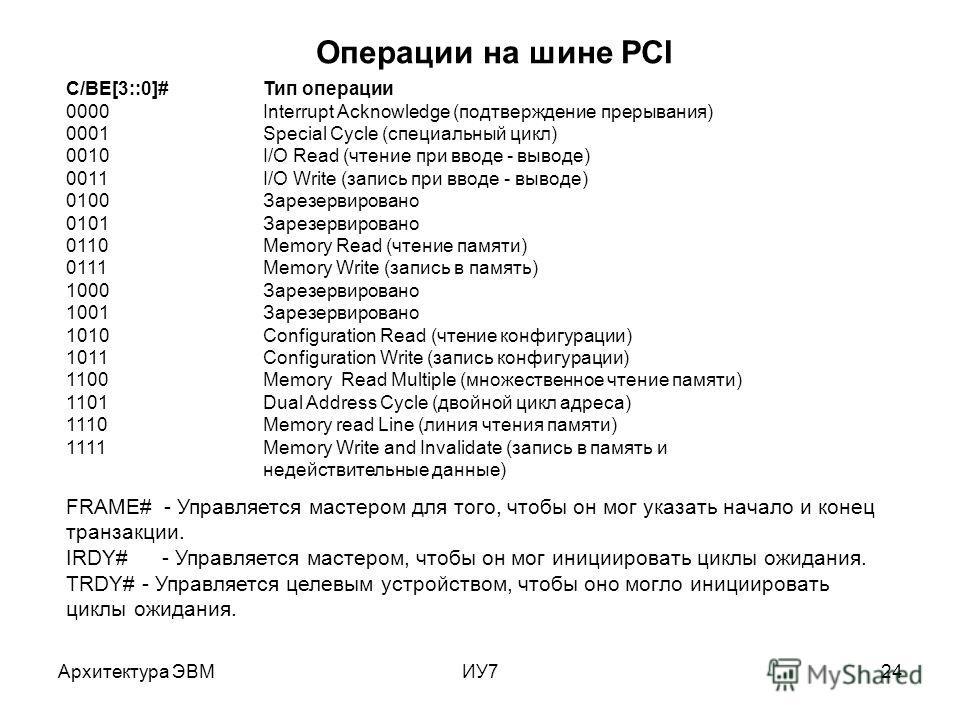 Архитектура ЭВМИУ724 Операции на шине PCI C/BE[3::0]# Тип операции 0000 Interrupt Acknowledge (подтверждение прерывания) 0001 Special Cycle (специальный цикл) 0010 I/O Read (чтение при вводе - выводе) 0011 I/O Write (запись при вводе - выводе) 0100 З
