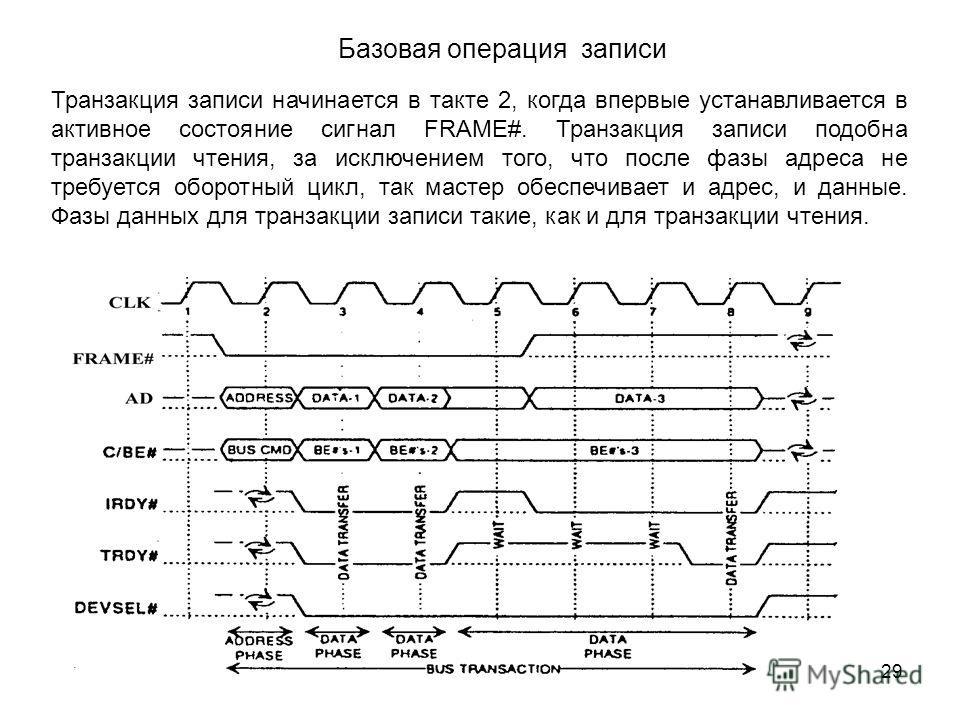 Архитектура ЭВМИУ729 Транзакция записи начинается в такте 2, когда впервые устанавливается в активное состояние сигнал FRAME#. Транзакция записи подобна транзакции чтения, за исключением того, что после фазы адреса не требуется оборотный цикл, так ма