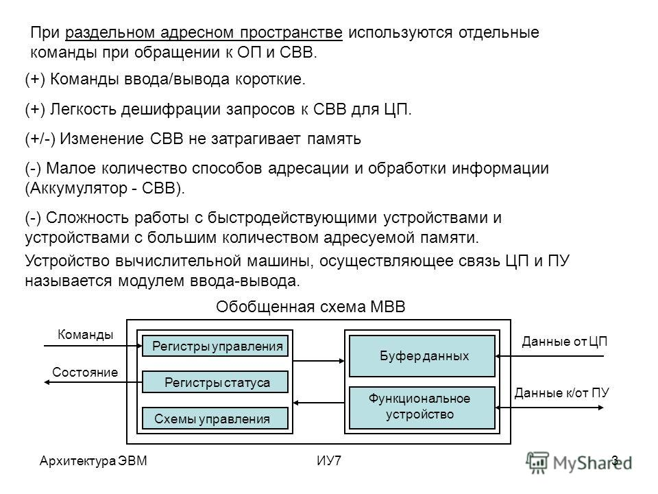 Архитектура ЭВМИУ73 При раздельном адресном пространстве используются отдельные команды при обращении к ОП и СВВ. (+) Команды ввода/вывода короткие. (+) Легкость дешифрации запросов к СВВ для ЦП. (+/-) Изменение СВВ не затрагивает память (-) Малое ко