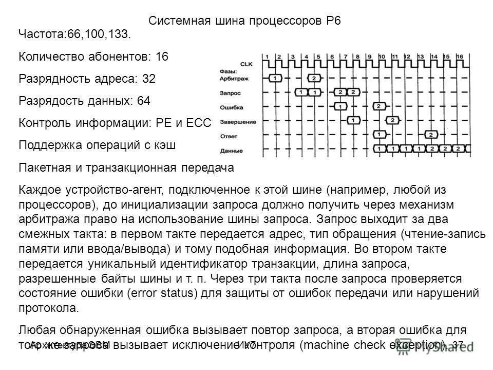 Архитектура ЭВМИУ737 Системная шина процессоров P6 Частота:66,100,133. Количество абонентов: 16 Разрядность адреса: 32 Разрядость данных: 64 Контроль информации: PE и ECC Поддержка операций с кэш Пакетная и транзакционная передача Каждое устройство-а