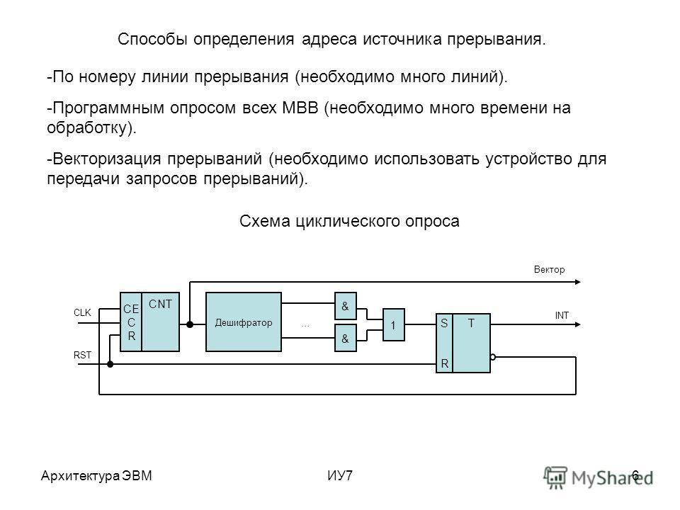 Архитектура ЭВМИУ76 Способы определения адреса источника прерывания. -По номеру линии прерывания (необходимо много линий). -Программным опросом всех МВВ (необходимо много времени на обработку). -Векторизация прерываний (необходимо использовать устрой