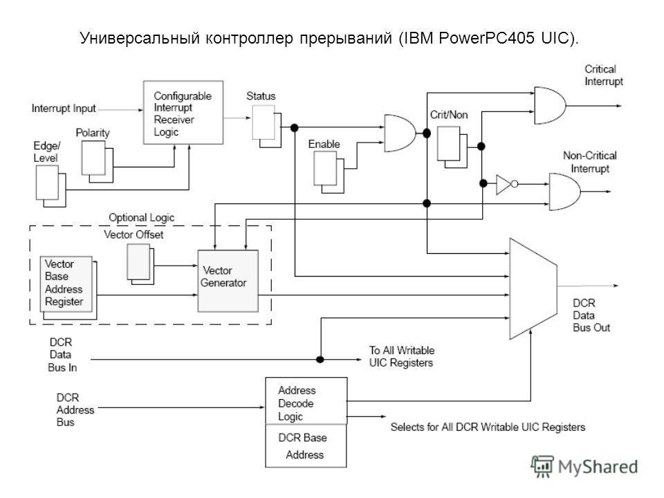 Архитектура ЭВМИУ77 Универсальный контроллер прерываний (IBM PowerPC405 UIC).