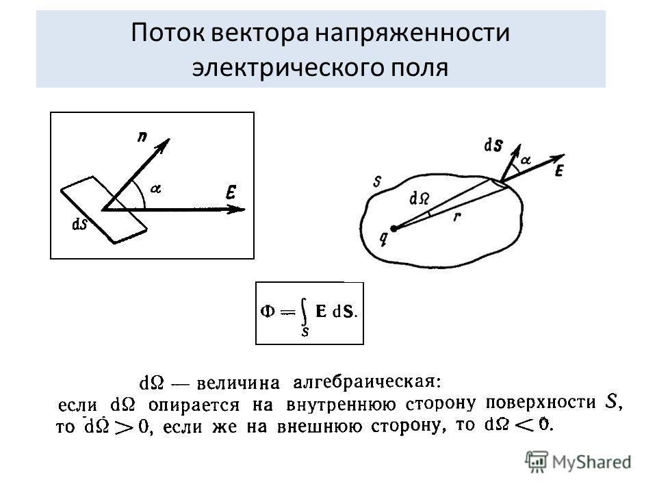 Поток вектора напряженности электрического поля