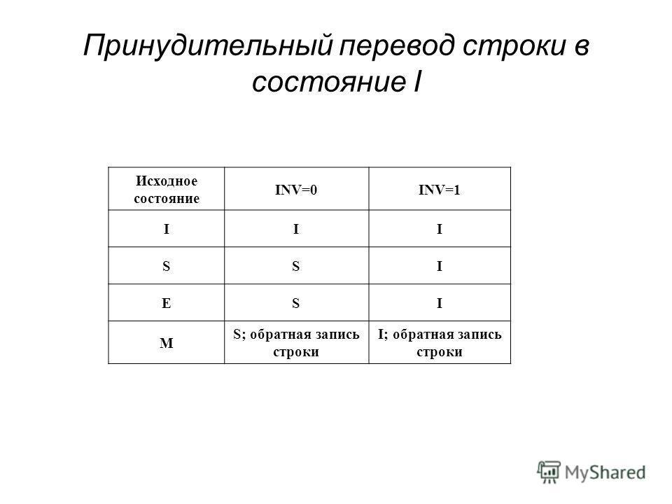 Принудительный перевод строки в состояние I Исходное состояние INV=0INV=1 III SSI ЕSI М S; обратная запись строки I; обратная запись строки