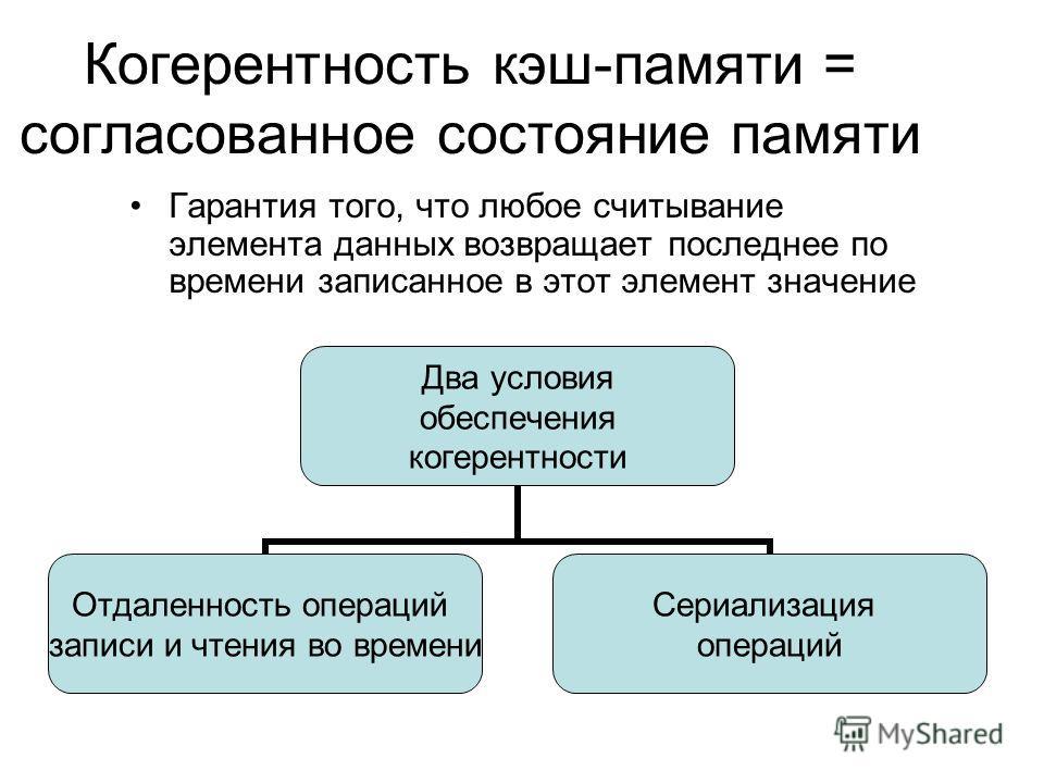 Когерентность кэш-памяти = согласованное состояние памяти Гарантия того, что любое считывание элемента данных возвращает последнее по времени записанное в этот элемент значение Два условия обеспечения когерентности Отдаленность операций записи и чтен