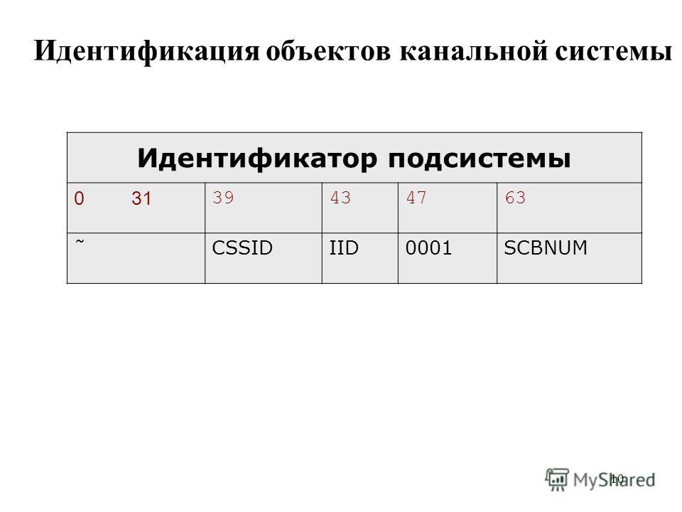 10 Идентификация объектов канальной системы Идентификатор подсистемы 0 31 39434763 ˜CSSIDIID0001SCBNUM