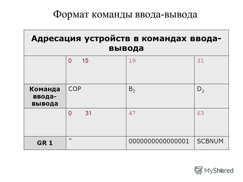 9 Формат команды ввода-вывода Адресация устройств в командах ввода- вывода 0 15 1931 Команда ввода- вывода COPB2B2 D2D2 0 31 4763 GR 1 ˜0000000000000001SCBNUM