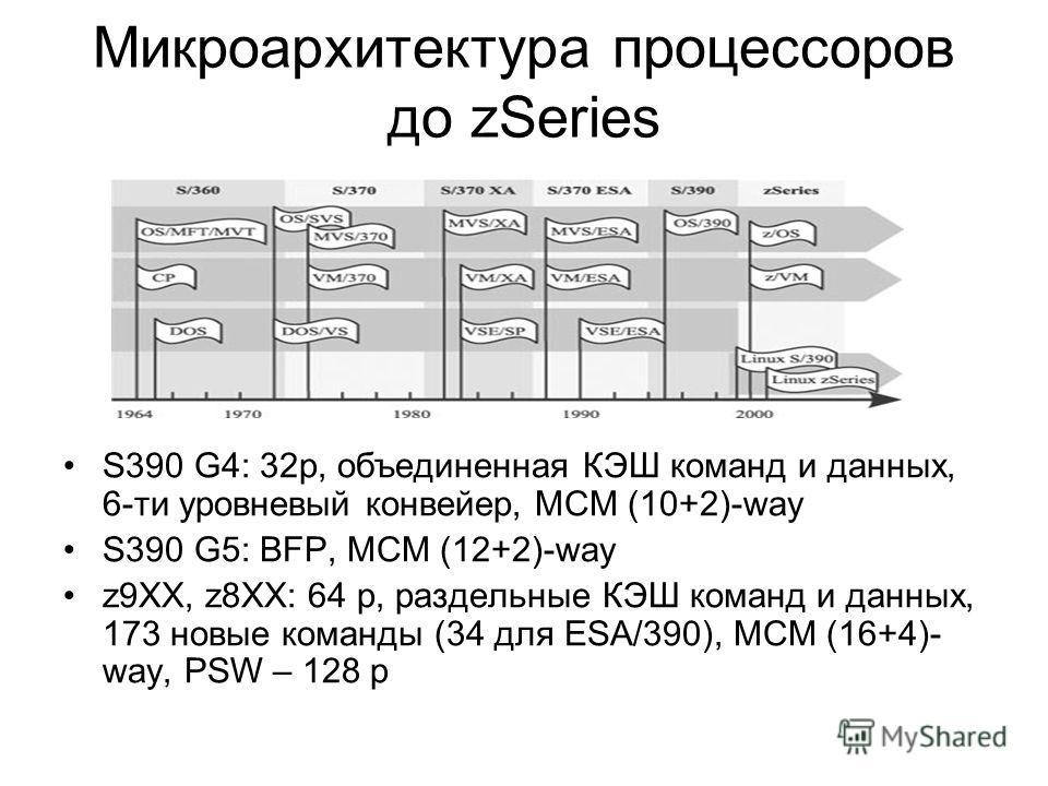 Микроархитектура процессоров до zSeries S390 G4: 32р, объединенная КЭШ команд и данных, 6-ти уровневый конвейер, МСМ (10+2)-way S390 G5: BFP, МСМ (12+2)-way z9XX, z8XX: 64 р, раздельные КЭШ команд и данных, 173 новые команды (34 для ESA/390), МСМ (16